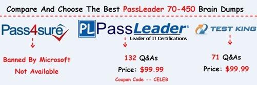 PassLeader 70-450 Exam Dumps[24]